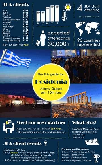 The JLA guide to Posidonia 2016